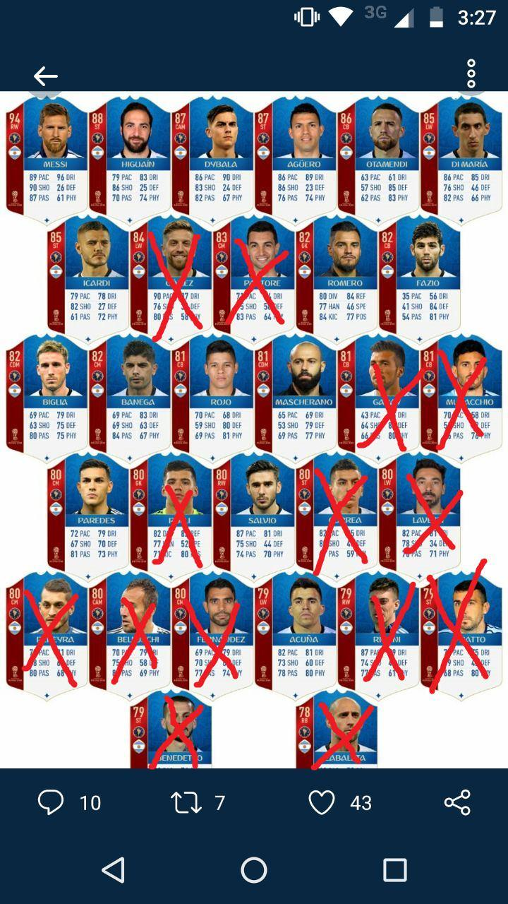 Gamers spotted that many players to get cards were not even in the squad