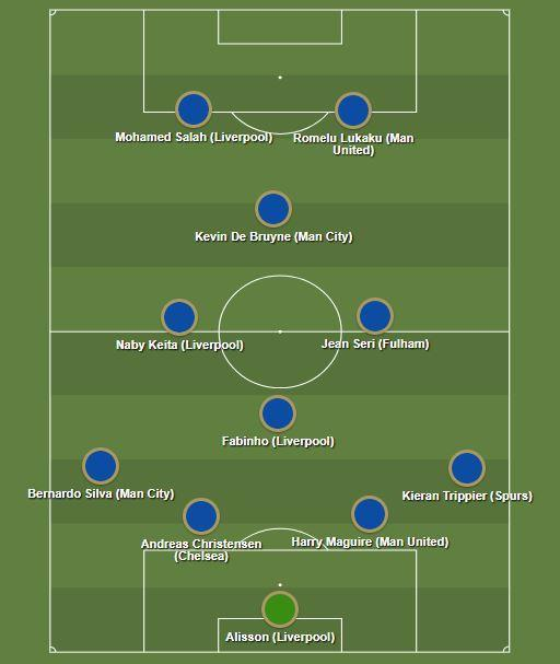 All Team Of The Seasons: We Had A Go At Predicting The 2018/19 Premier League Team
