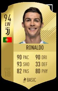 Image result for Ronaldo fifa 19 card