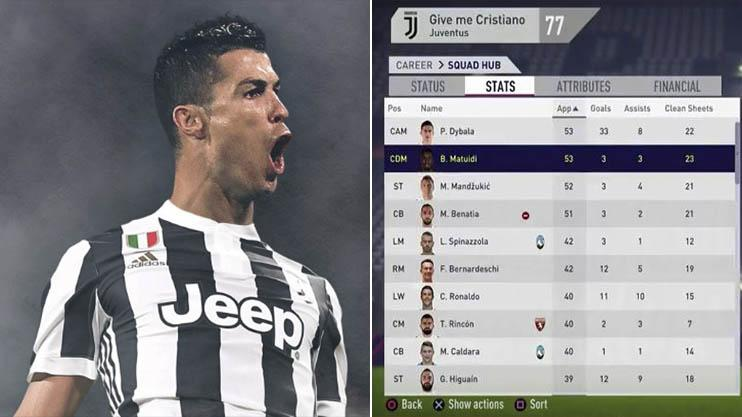 Cristiano Ronaldo Mode Idees D Images A La Joueur