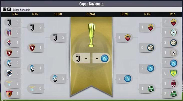 Juventus will go on to Win the Coppa Italia according to FIFA 18