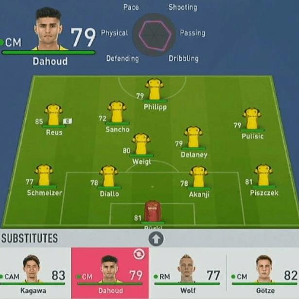 Borussia Dortmund player ratings