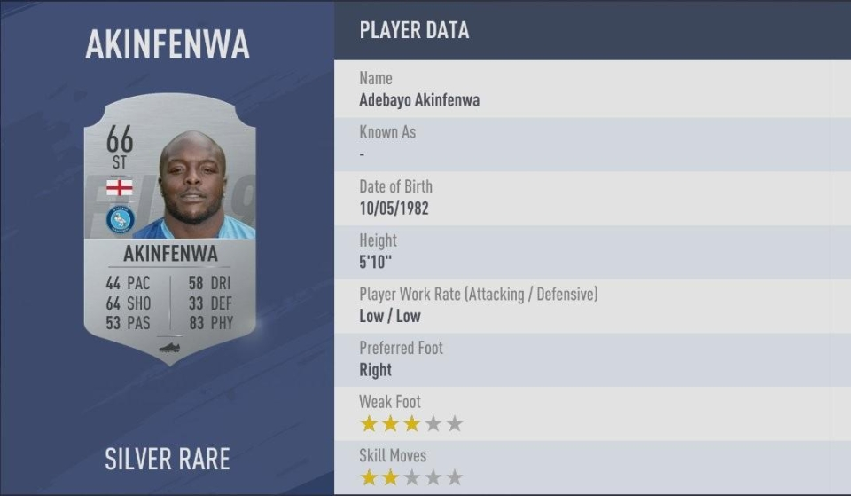 Officially the strongest player in FIFA 19