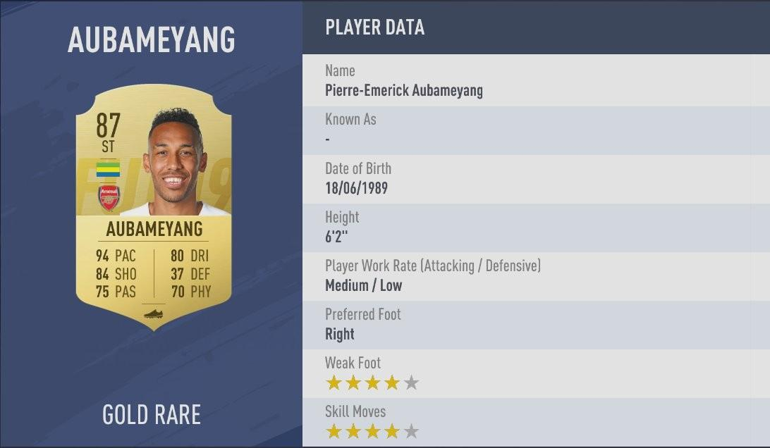 The Gunners striker has seen his pace drop from FIFA 18