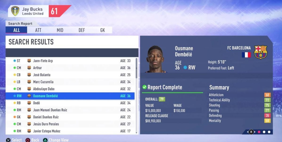 Dembele is 36 by the time you retire