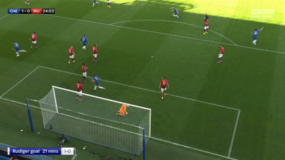 After the goal Pogba (bottom left) immediately turns to look at Lindelof (top right)