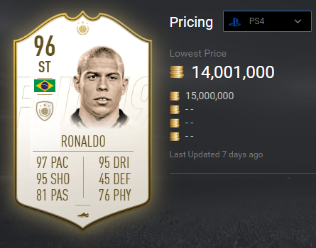 Ronaldo is truly a legend!