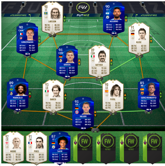 DTG's slightly unconventional Ultimate Team