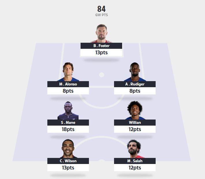 James' winning side