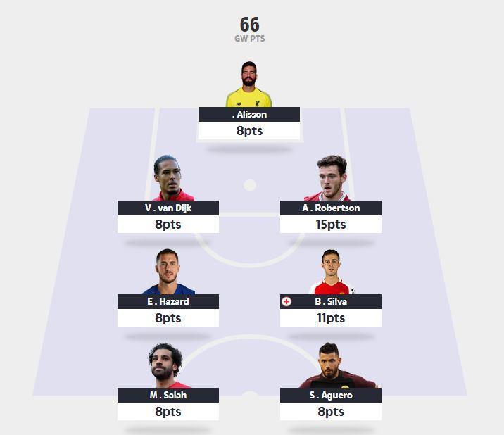 Brian's winning side