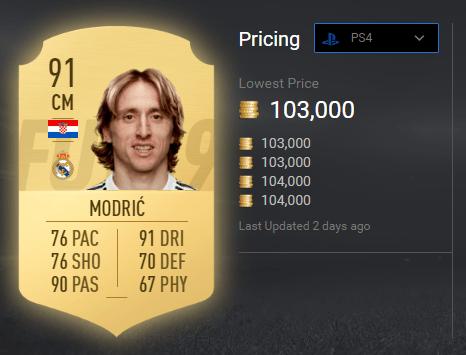 Luka Modric in FIFA 19
