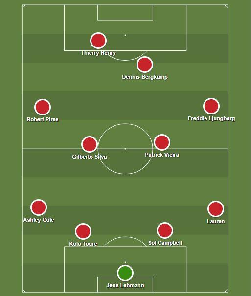 How Many Of Liverpool S Current Invincibles Would Get In Arsenal S Invincible Side