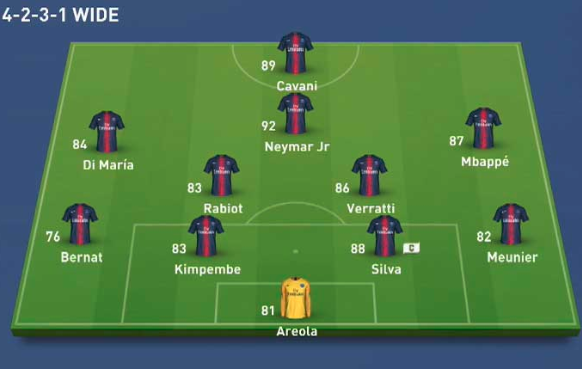 This is the formation you should be rocking