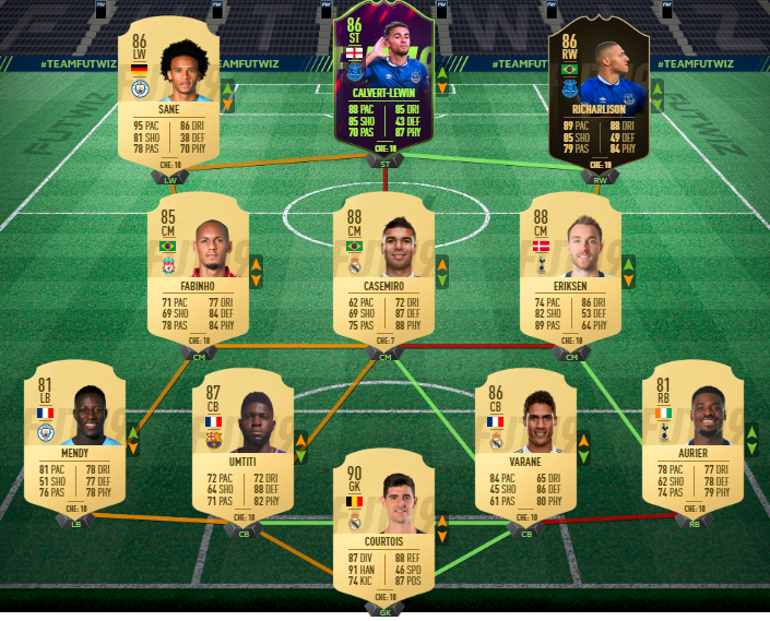 The 433 formation gives you a good indication of whether your team has good chemistry