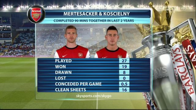 The streets won't forget this partnership