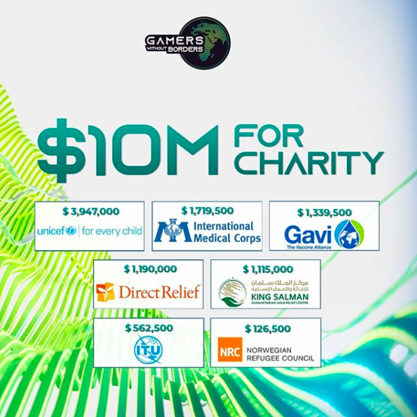 The charitable causes that Gamers Without Borders donated funds to through their events