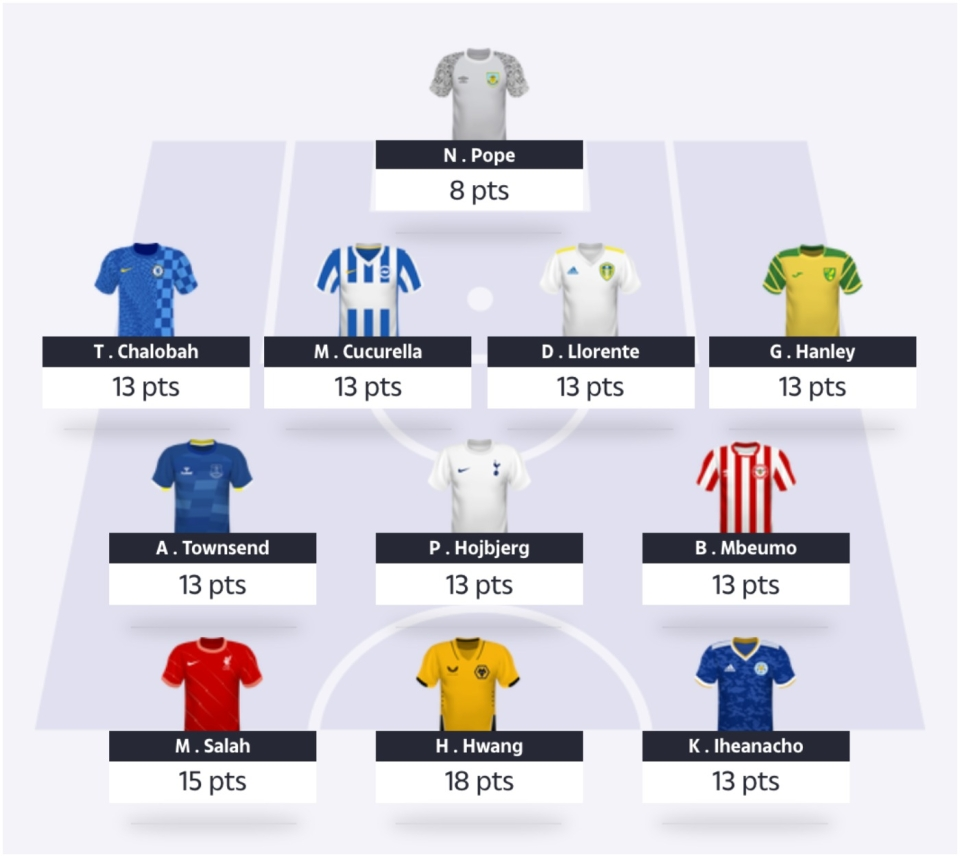 The best possible Dream Team of Game Week 7 scored a whopping 145 points
